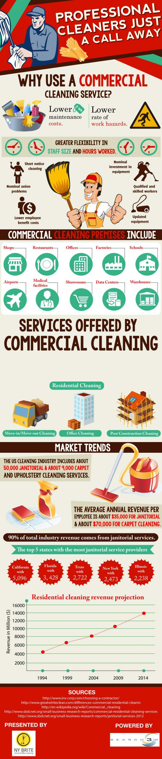 Professional-Cleaners-Manhattan